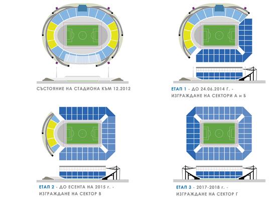 levski-nov-stadion-2